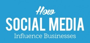 How Social Media Influence Businesses [Infographic]
